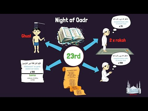 Amaal of the Month Ramadan | English