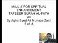 6-Sura Al-Fath  By Agha Ali Murtaza Zaidi - Urdu